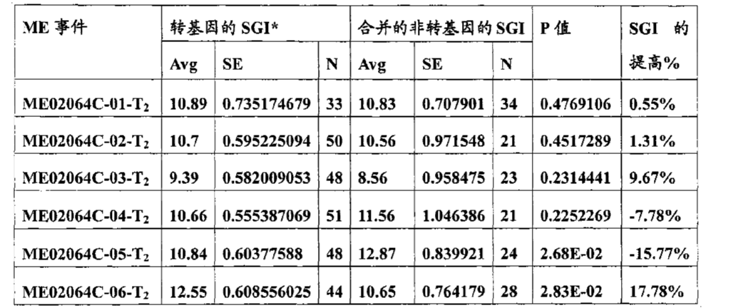 Figure CN101981191AD00491