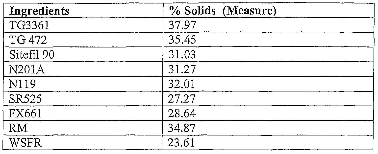 WO2006079065A1 - Methods and compositions for imparting