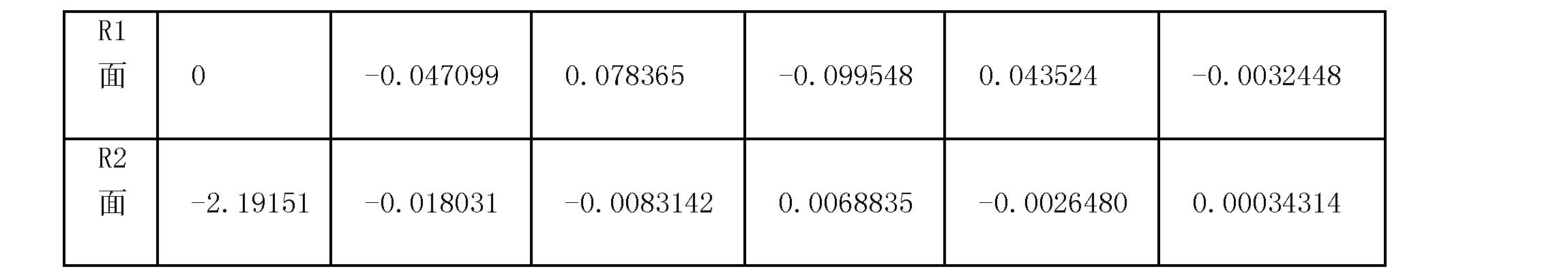 Figure CN101918793BD00161