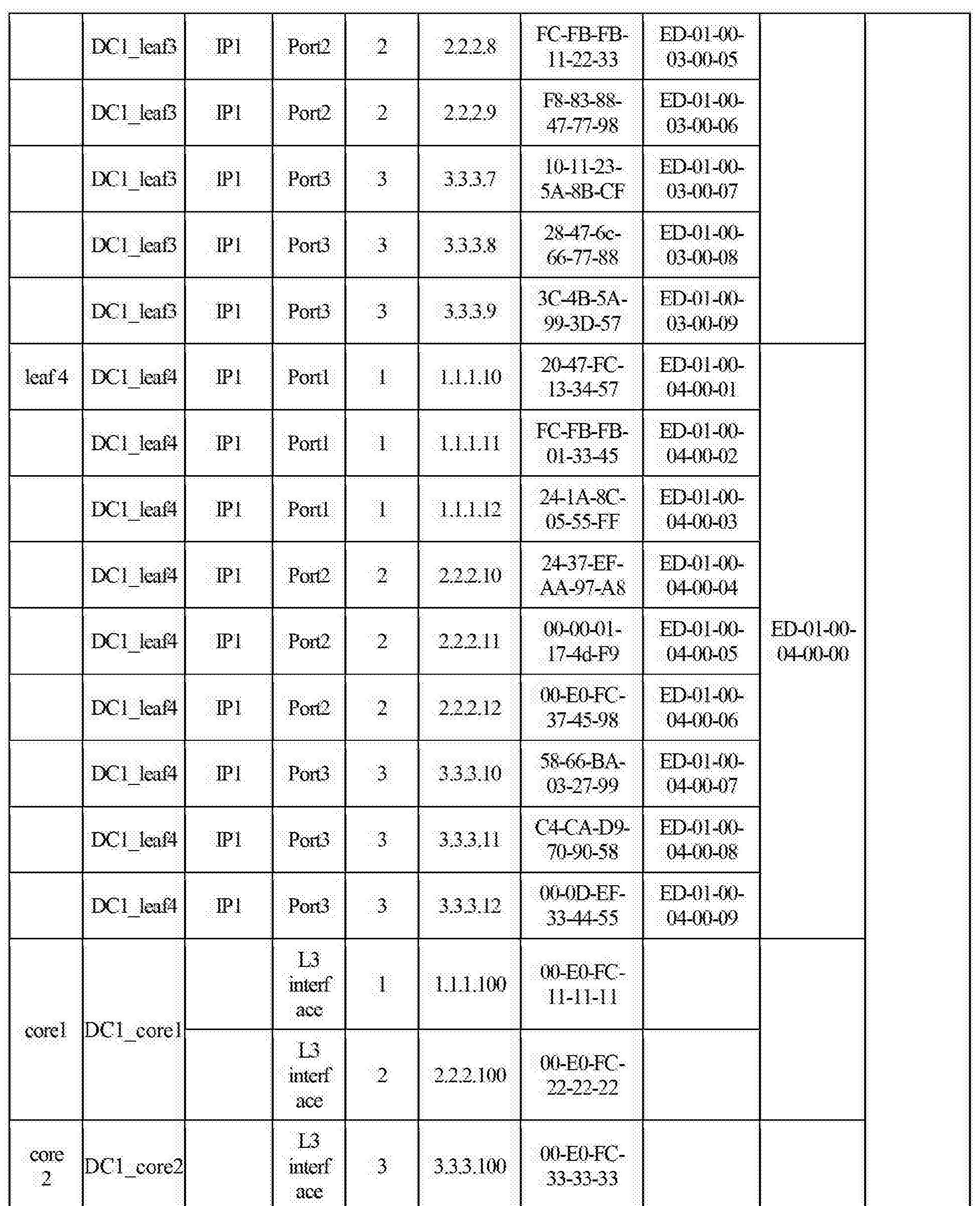 Figure CN103227843BD00131