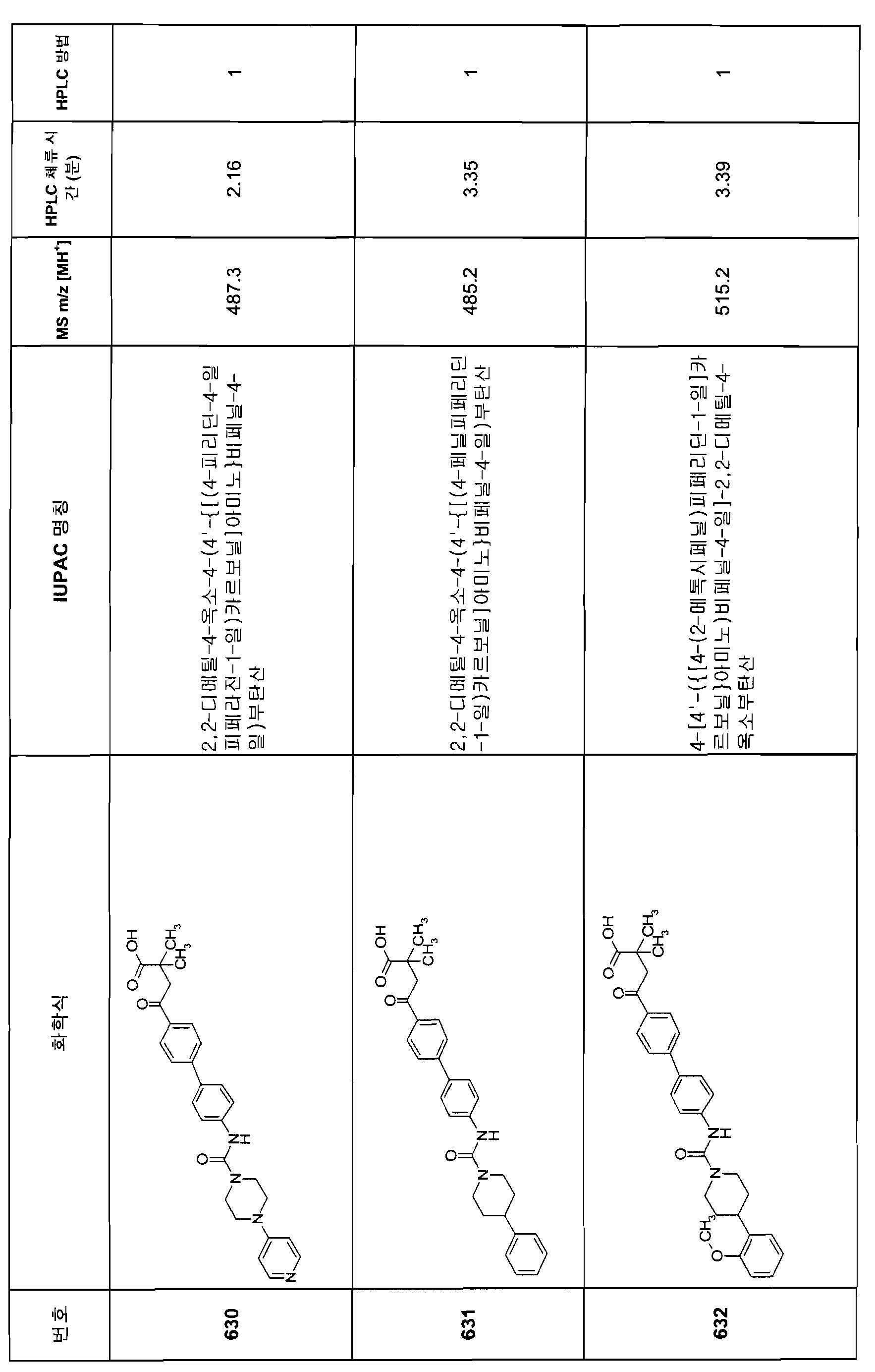 Figure 112007082249387-PCT00343