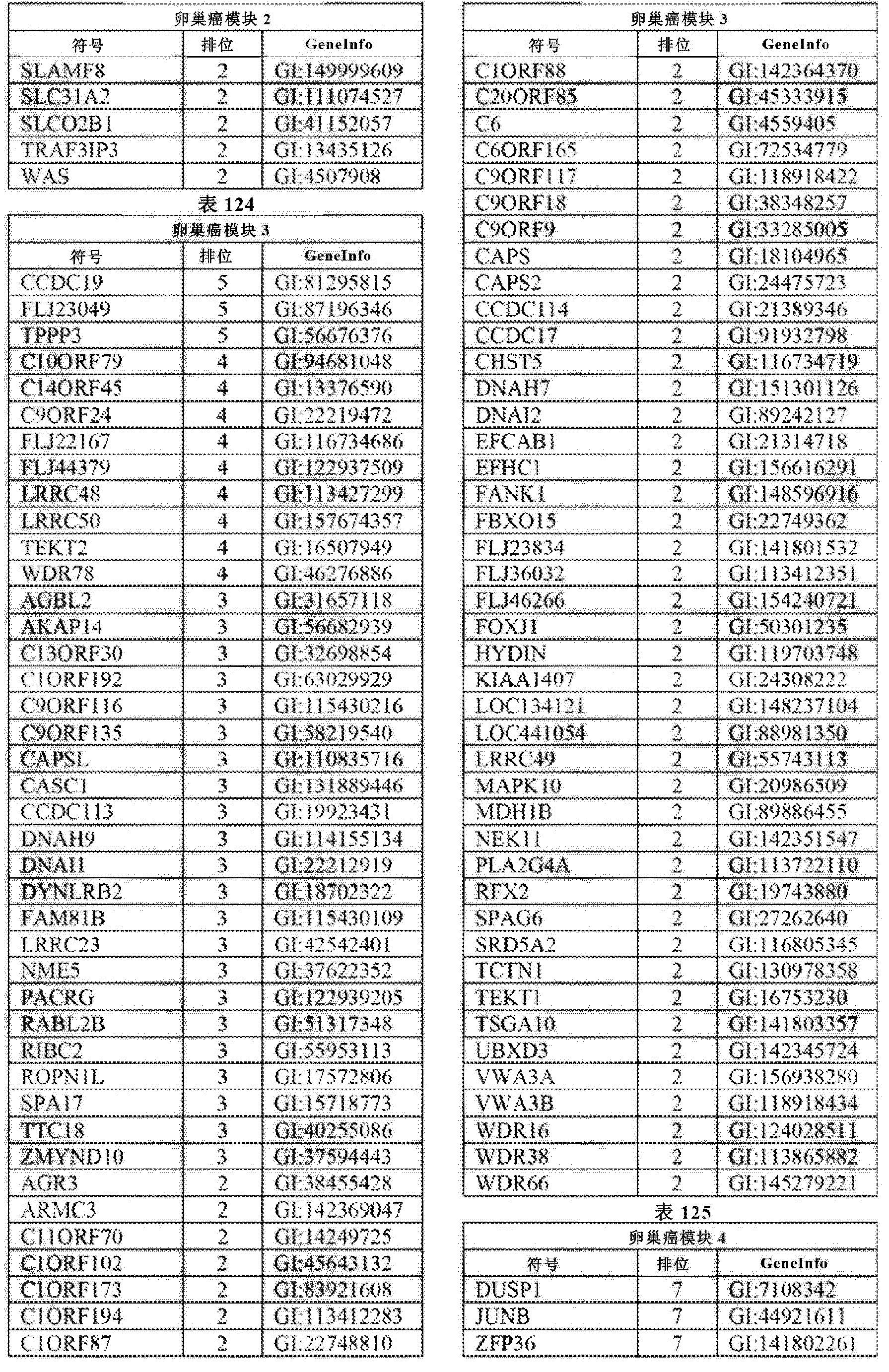 Figure CN102858999AD01261