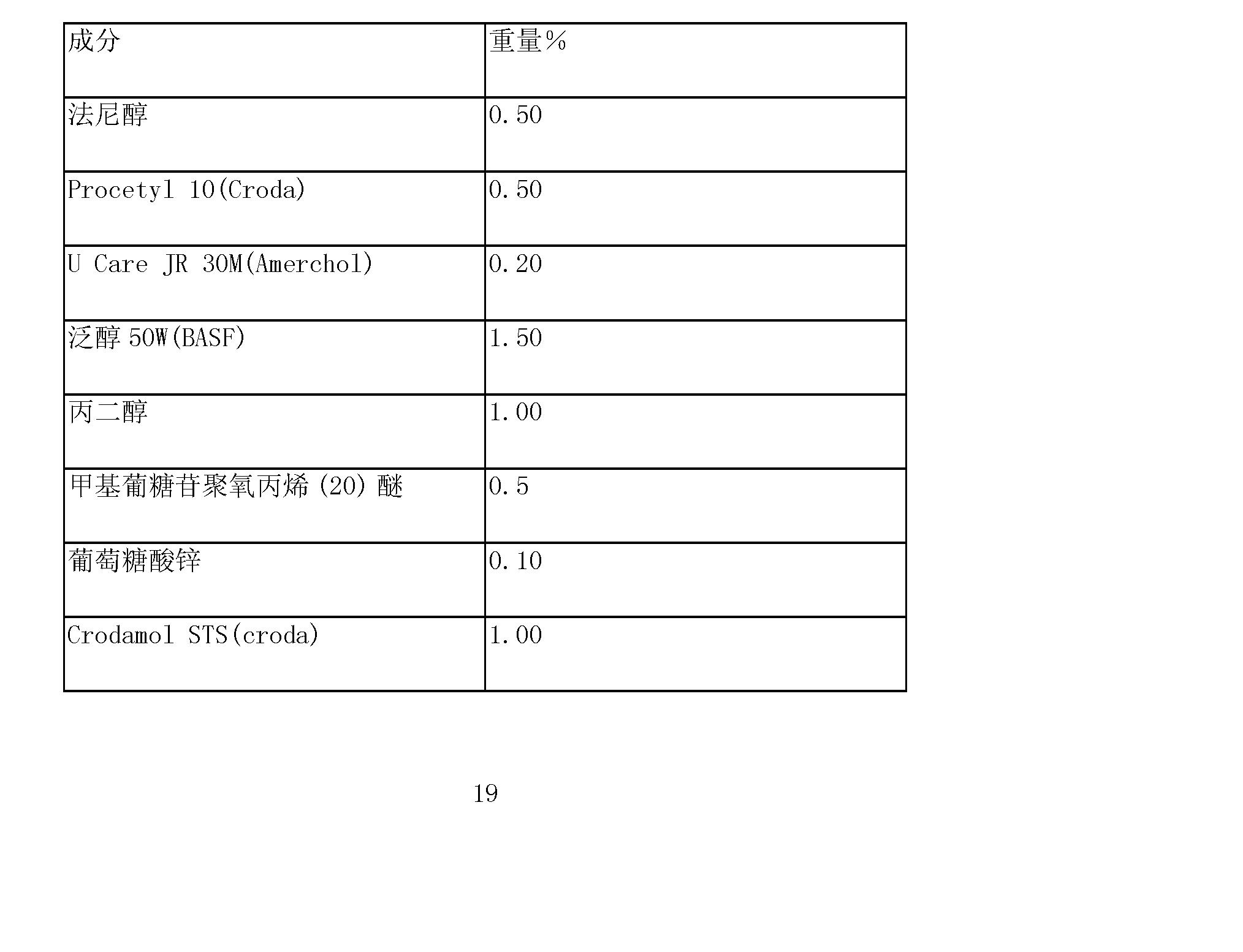 Figure CN101163455BD00192
