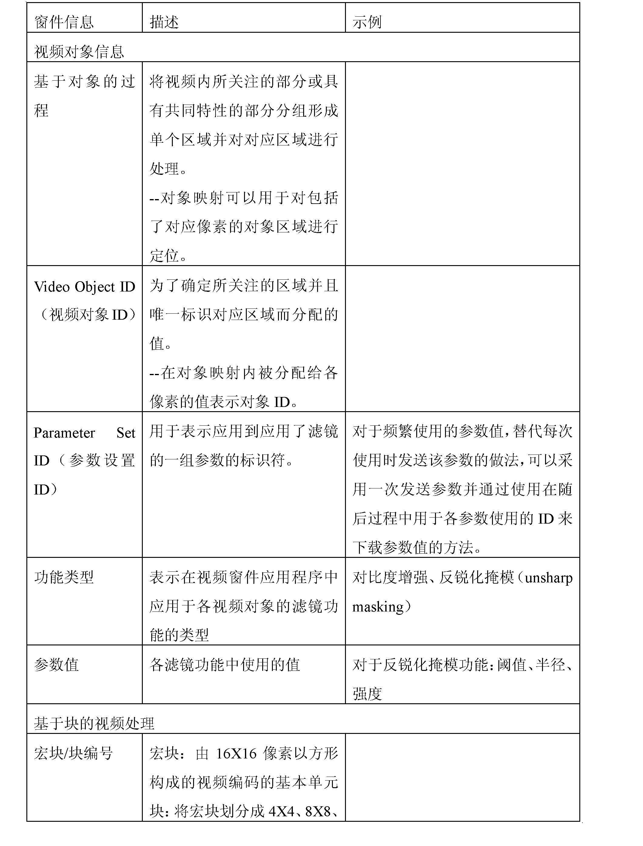 Figure CN102210158BD00171
