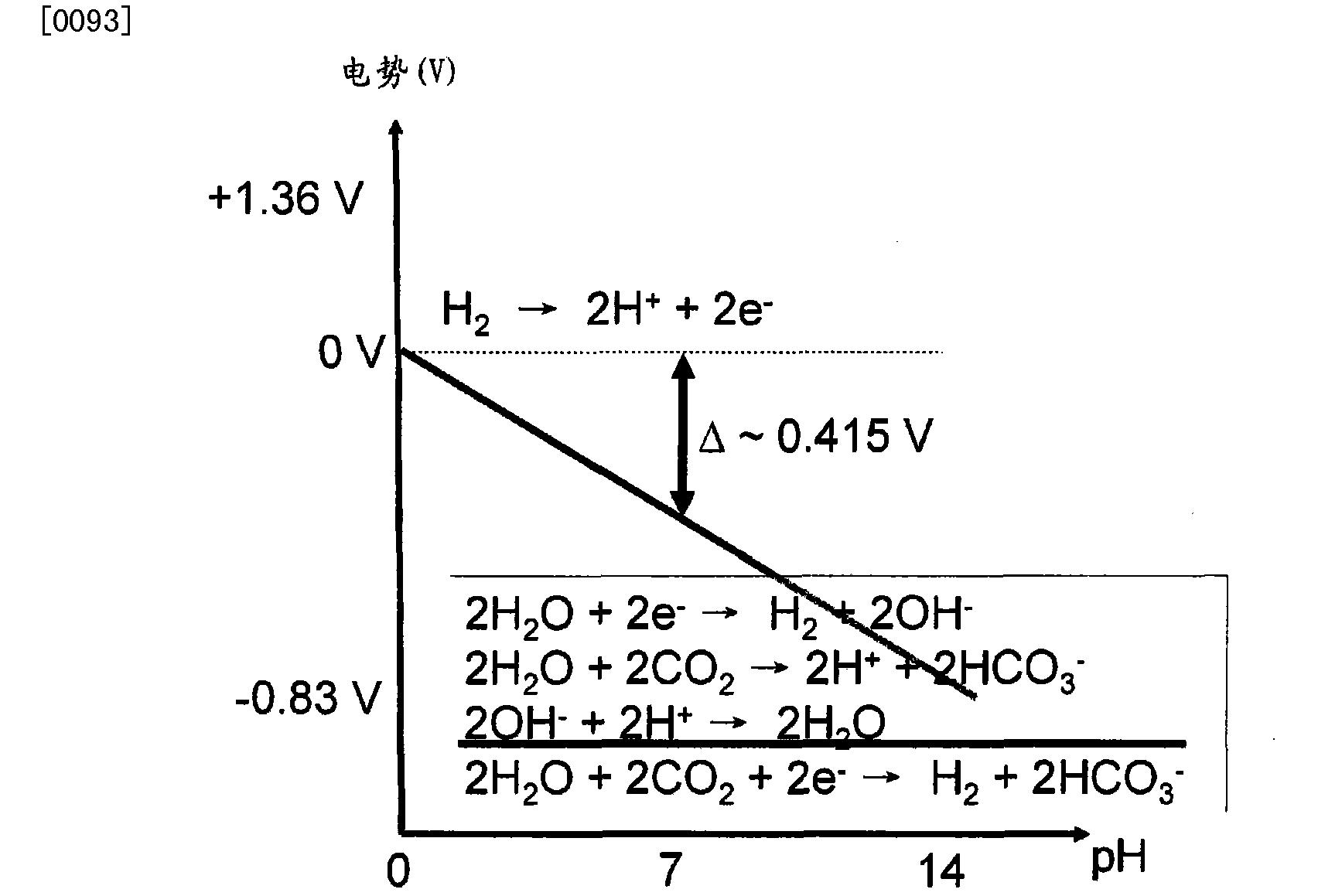 Figure CN101984749BD00151