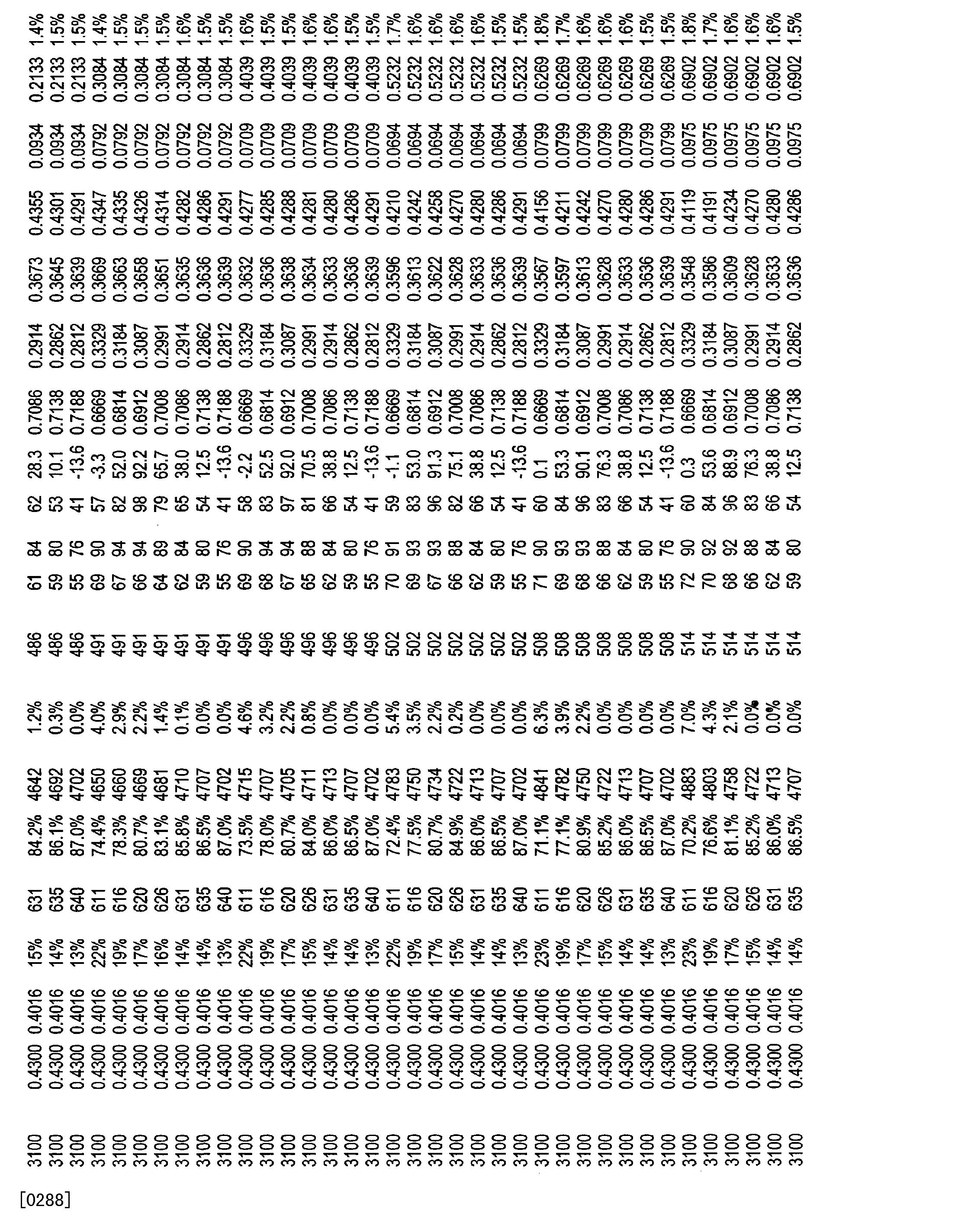 Figure CN101821544BD01151