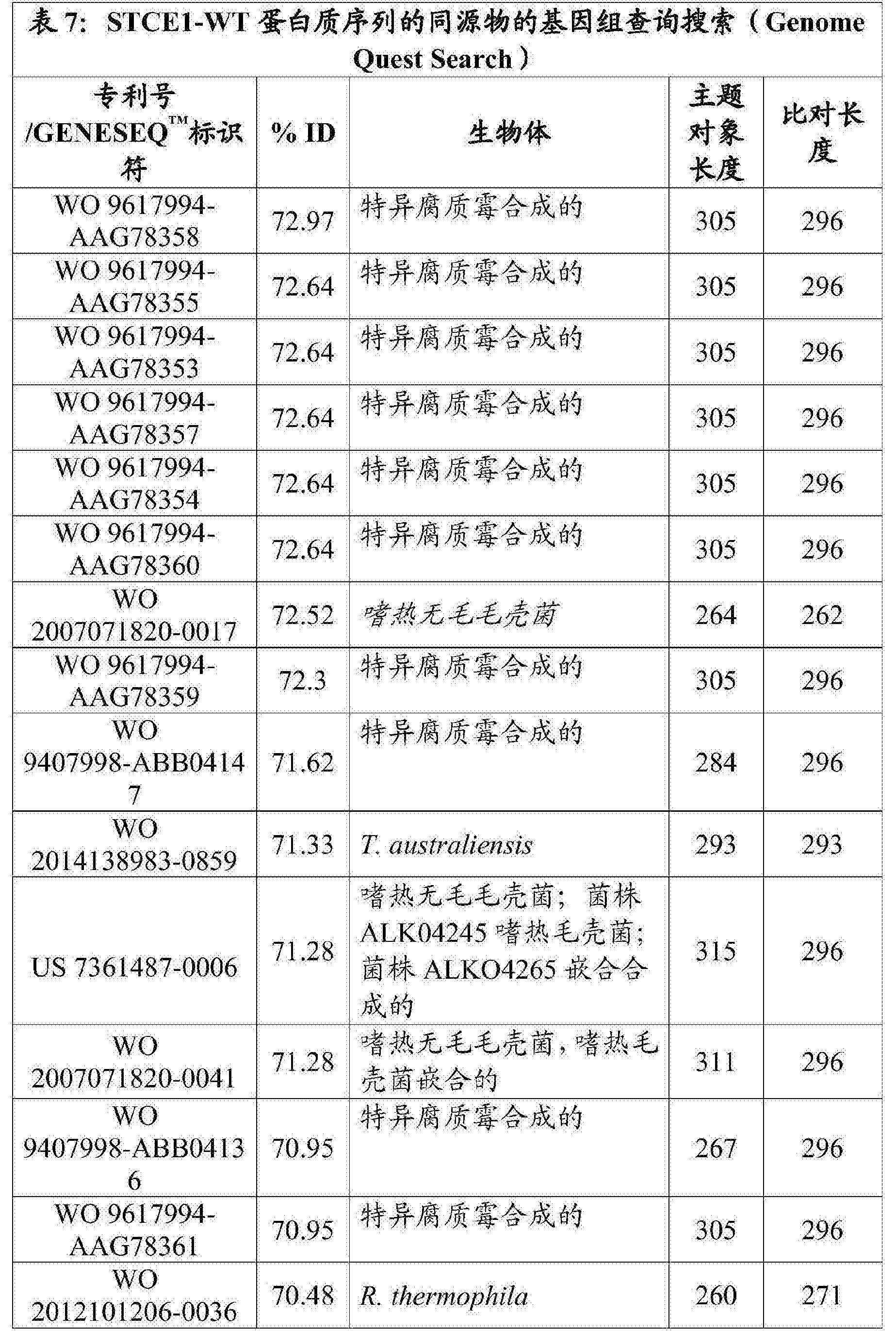 Figure CN108699543AD00421