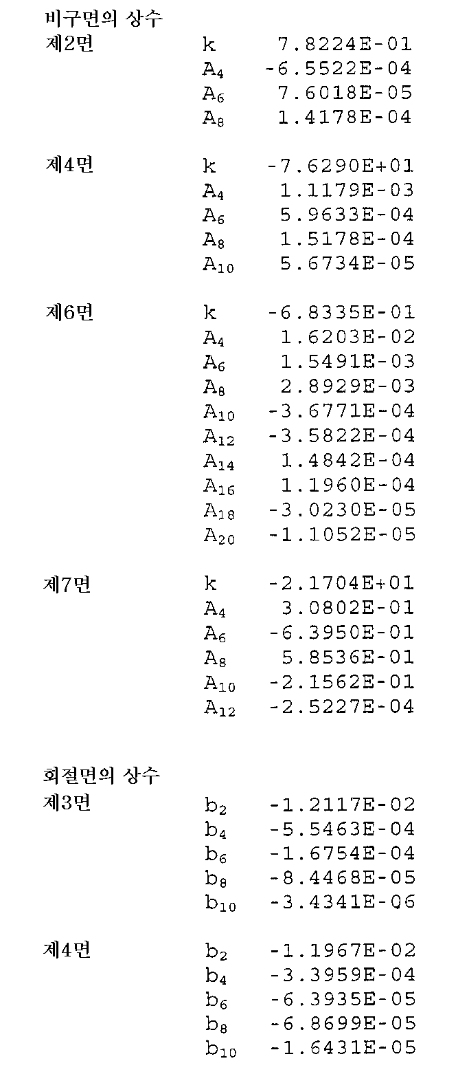 Figure 112001010918149-pat00063