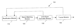US20120242806A1 - Dynamic stereo camera calibration system and