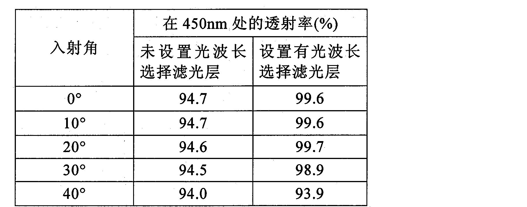 Figure CN101451673BD00112