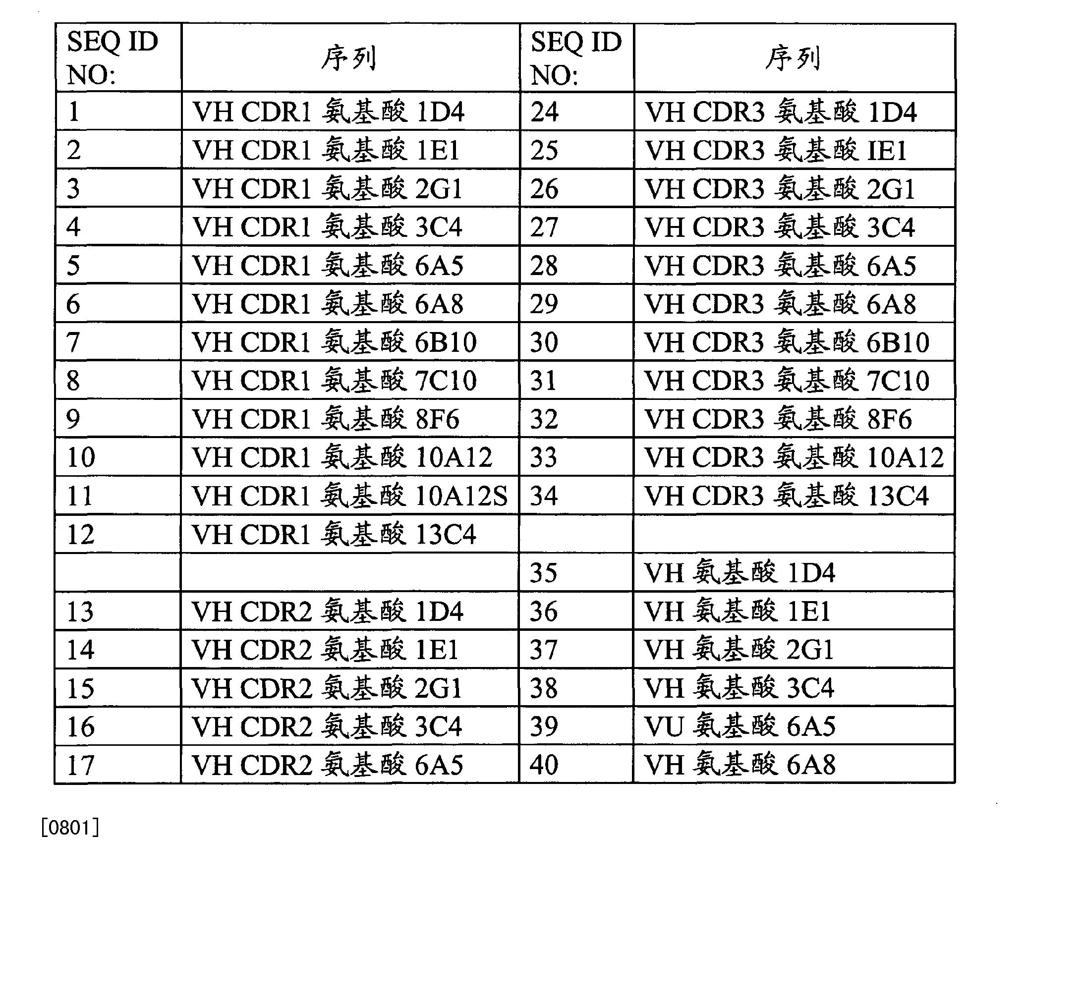 Figure CN102838675BD00641