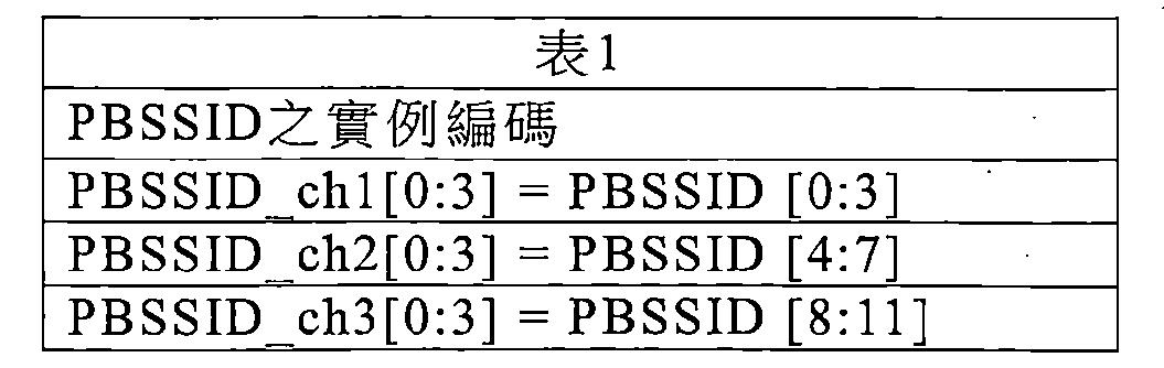 Figure TWI615056BD00001
