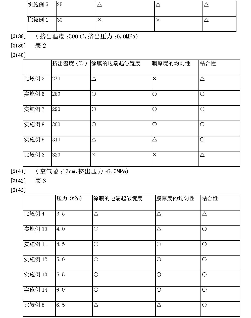 Figure CN103458999BD00101