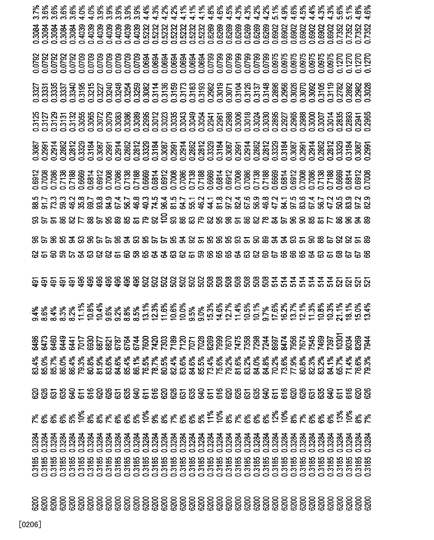 Figure CN101821544BD00331