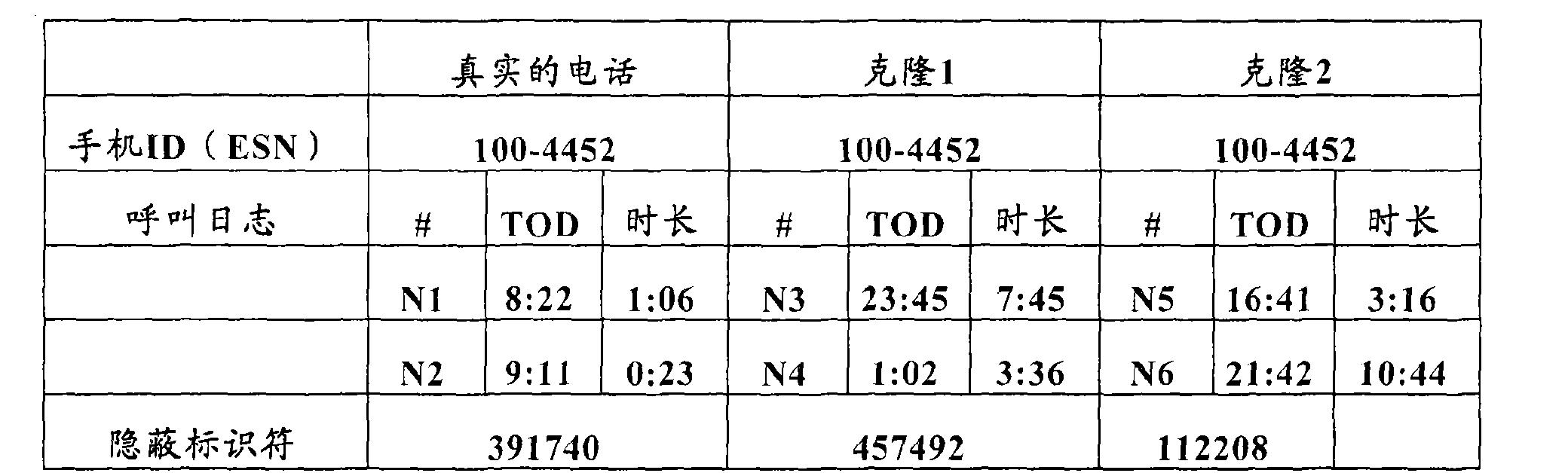 Figure CN101371241BD00231