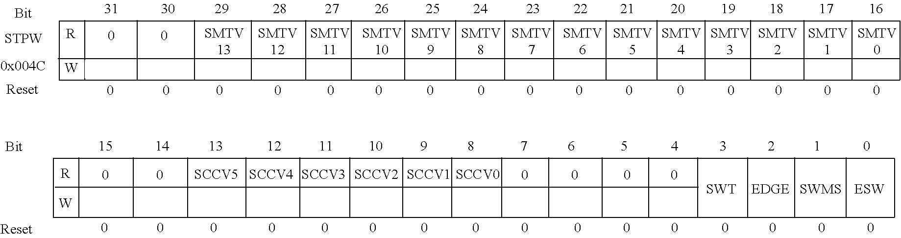 us8484383b2 flexray communication controller google patents
