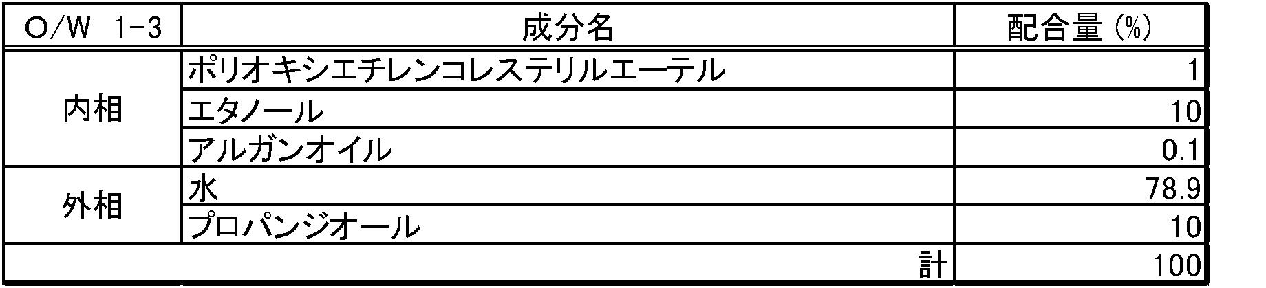 Figure JPOXMLDOC01-appb-T000003