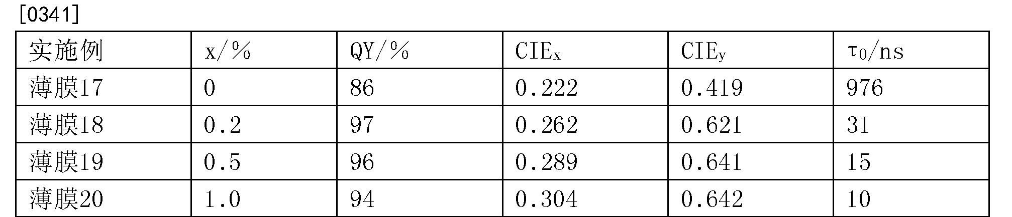 Figure CN105993083BD00601