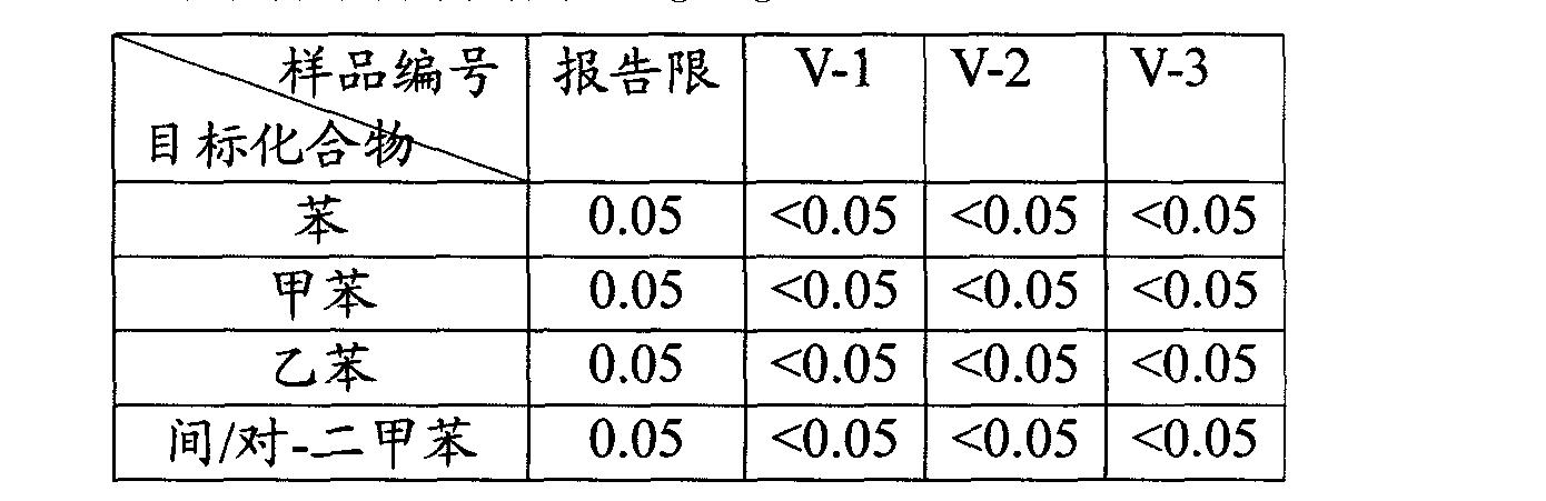 Figure CN102218446BD00051