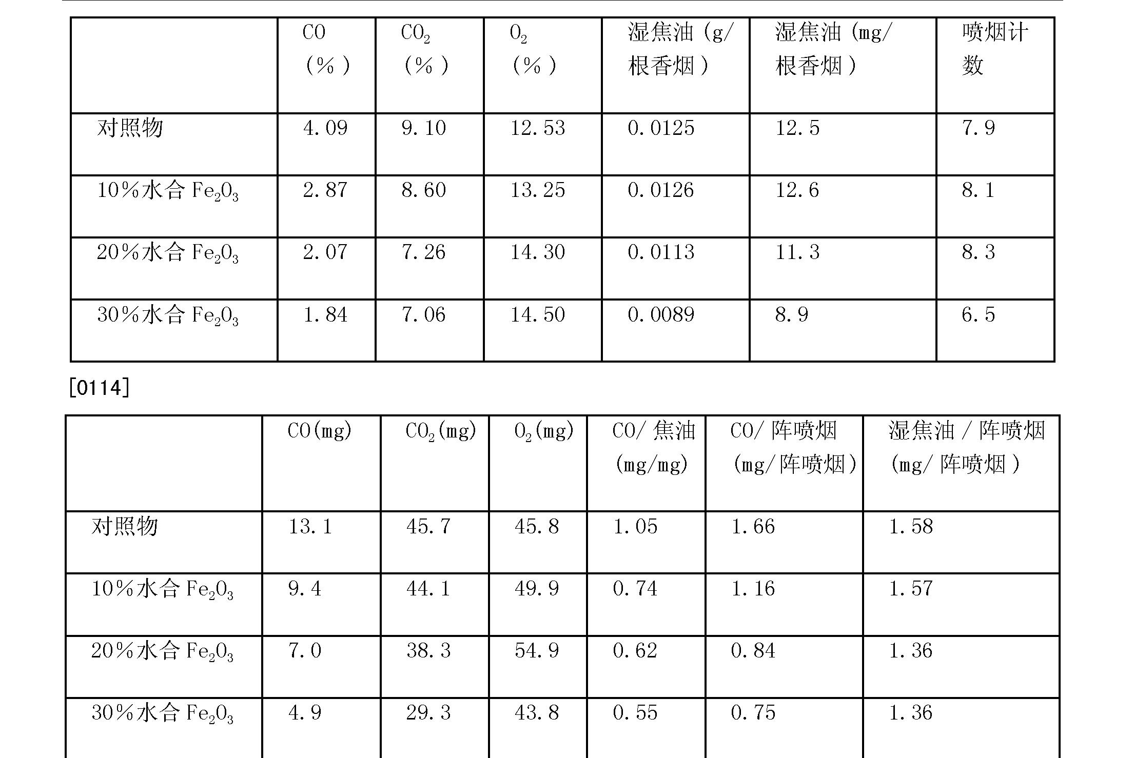 Figure CN1809289BD00171
