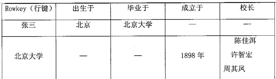 Figure CN101950297AD00071