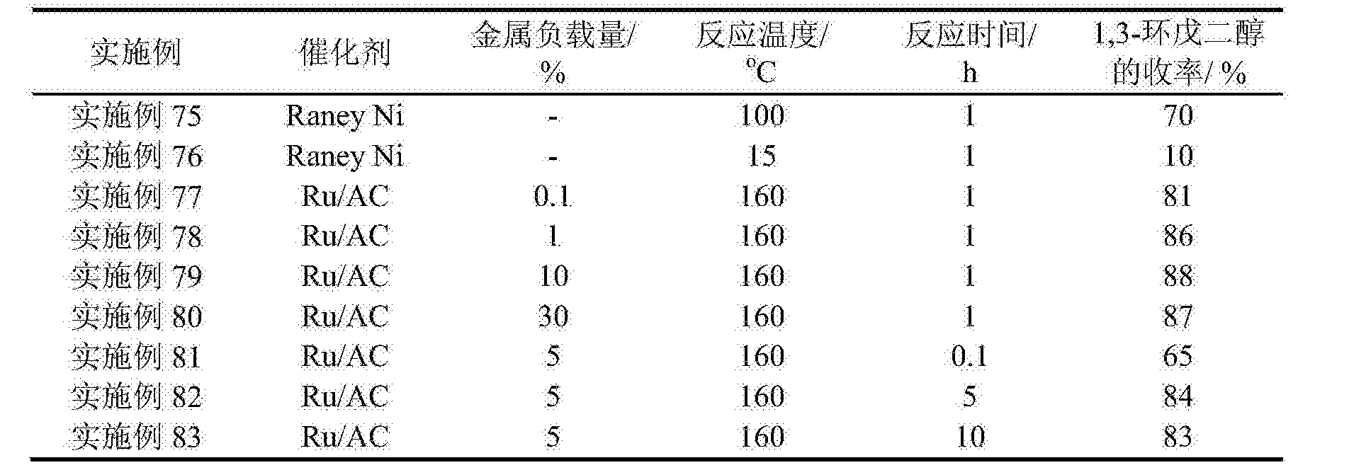 Figure CN106866364AD00092