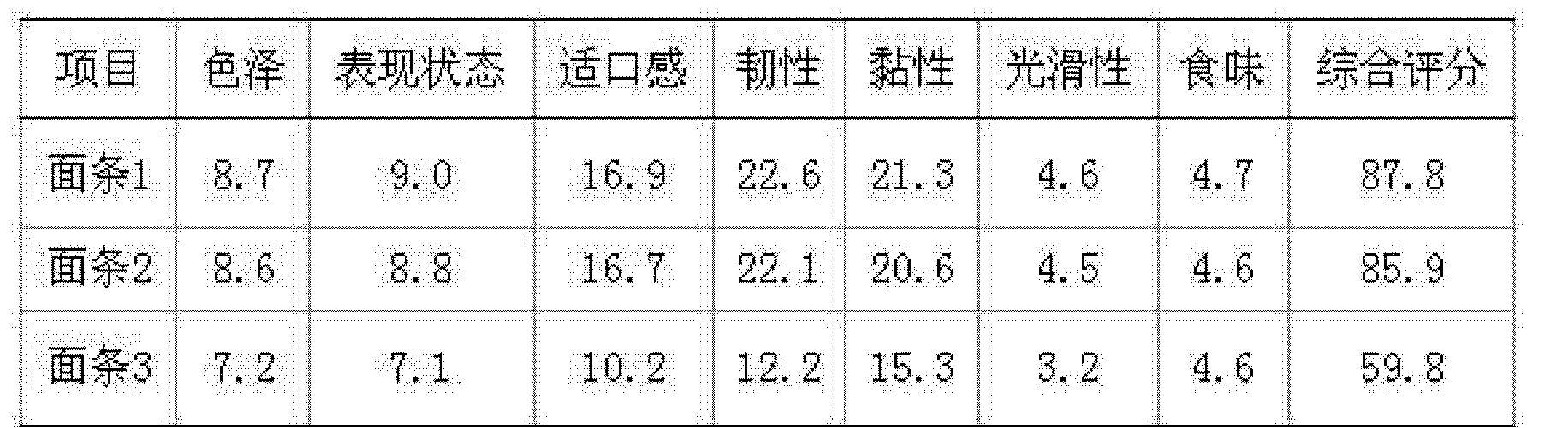 Figure CN103271284AD00062