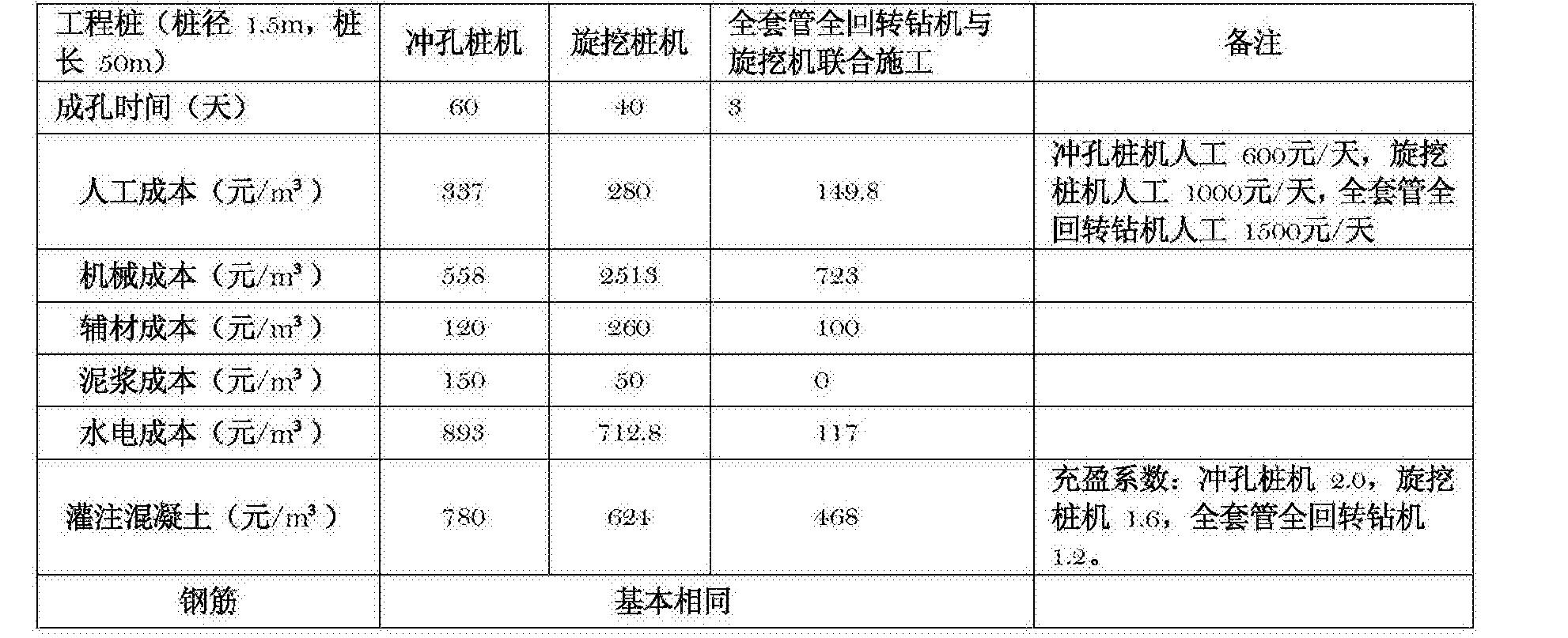 Figure CN105887813AD00111
