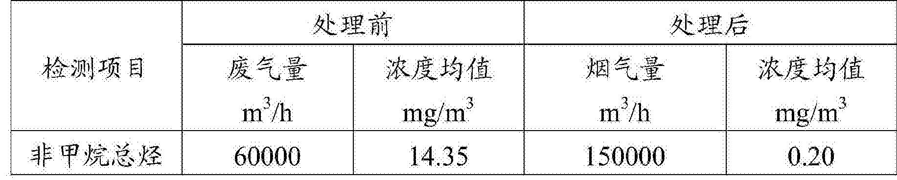 Figure CN103697482BD00071