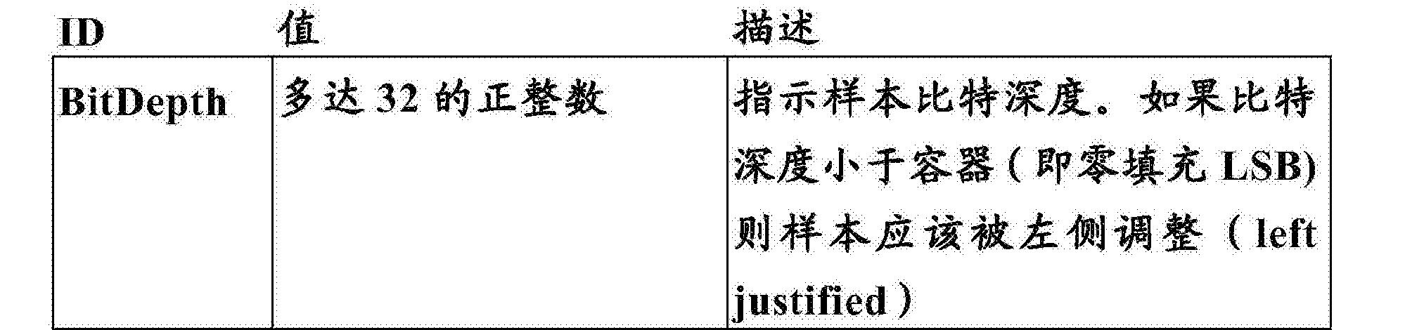 Figure CN105792086AD00261