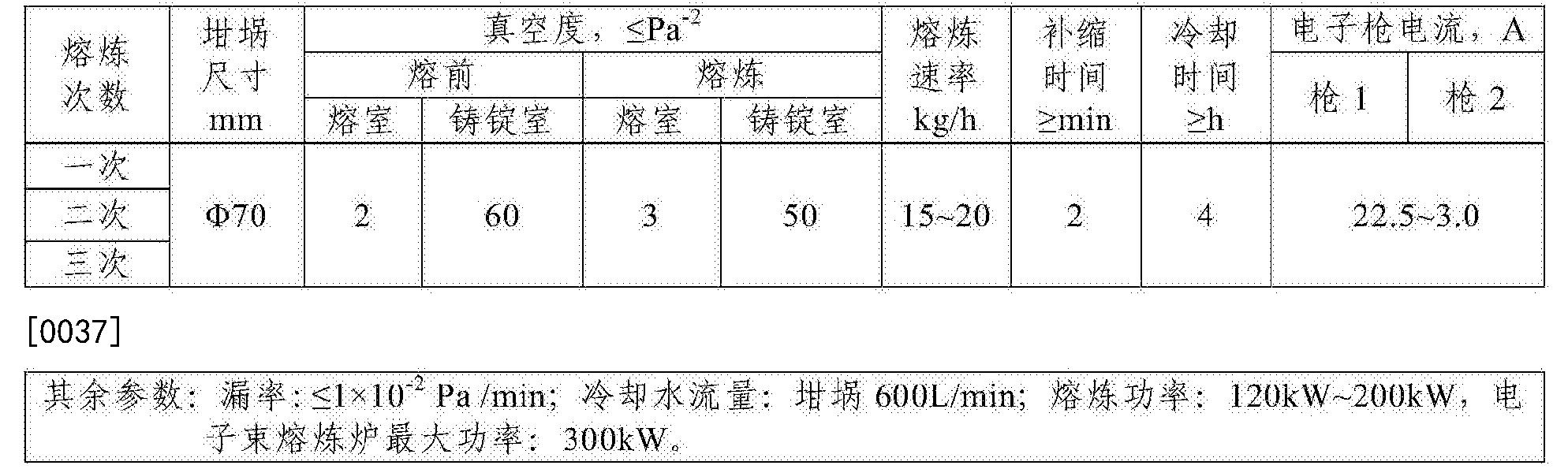 Figure CN106391747BD00071