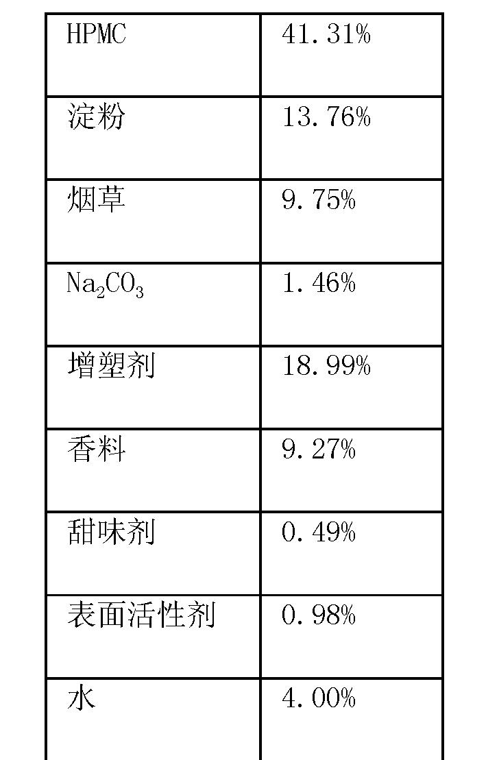 Figure CN102669810BD00291
