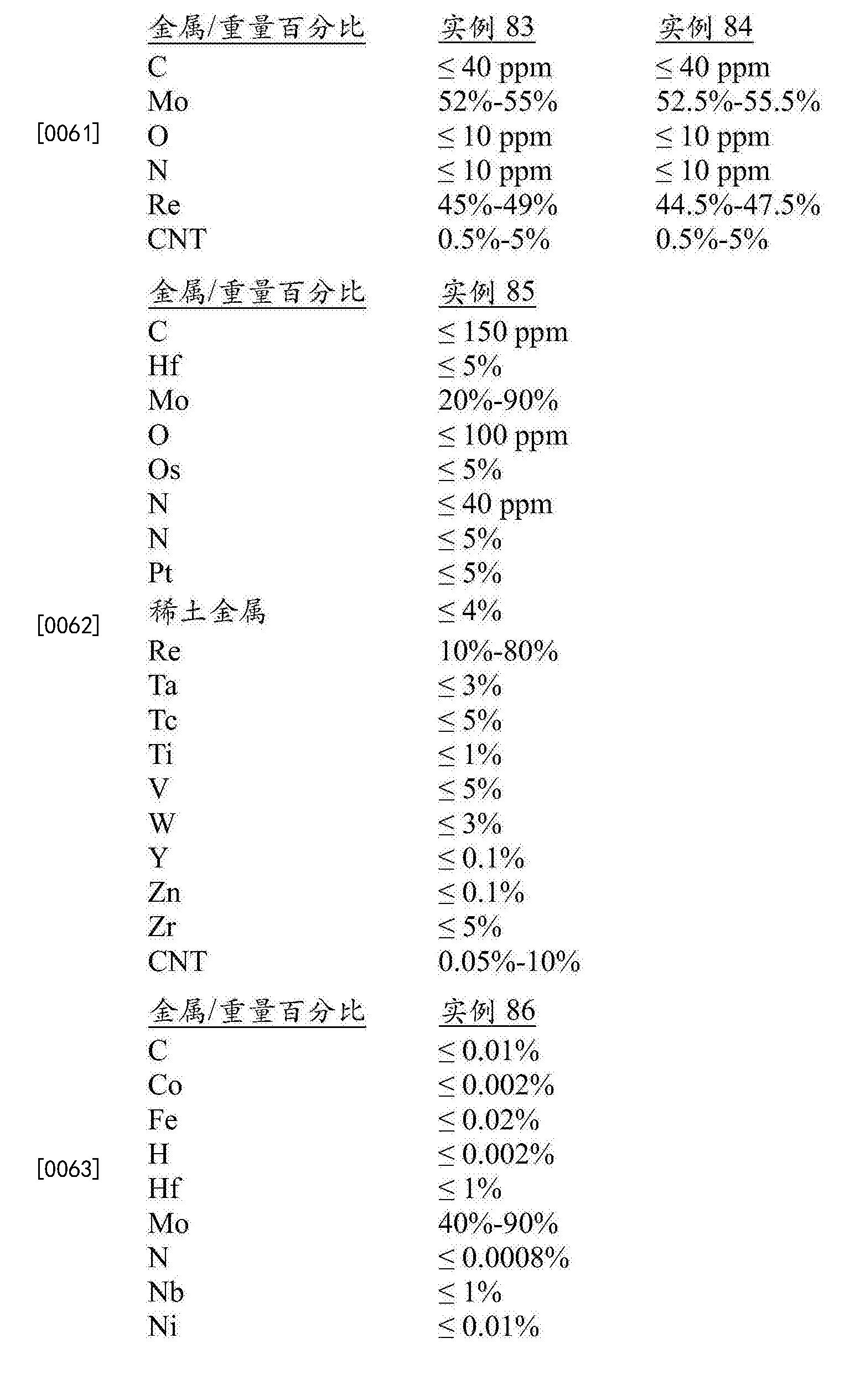 Figure CN105247092BD00231