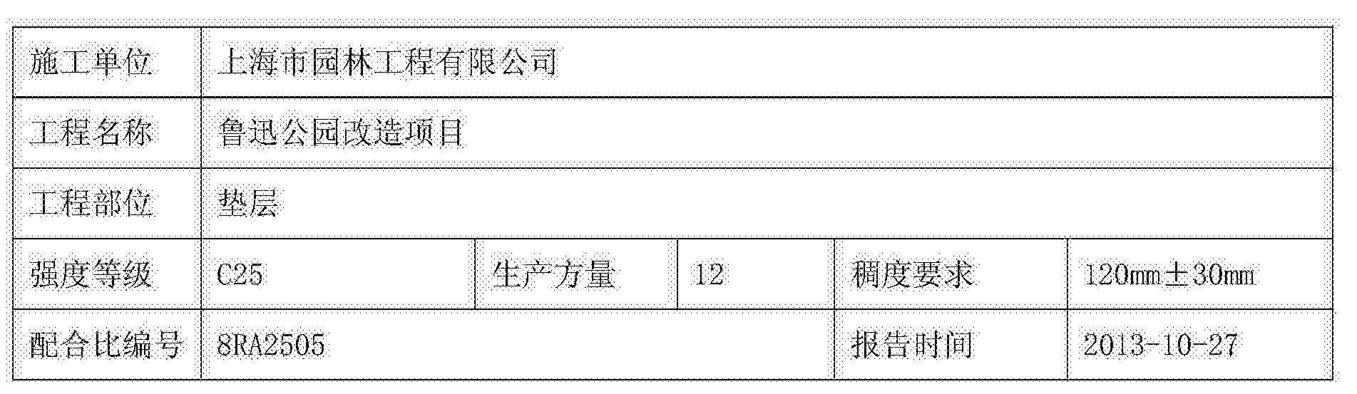 Figure CN103864357BD00062