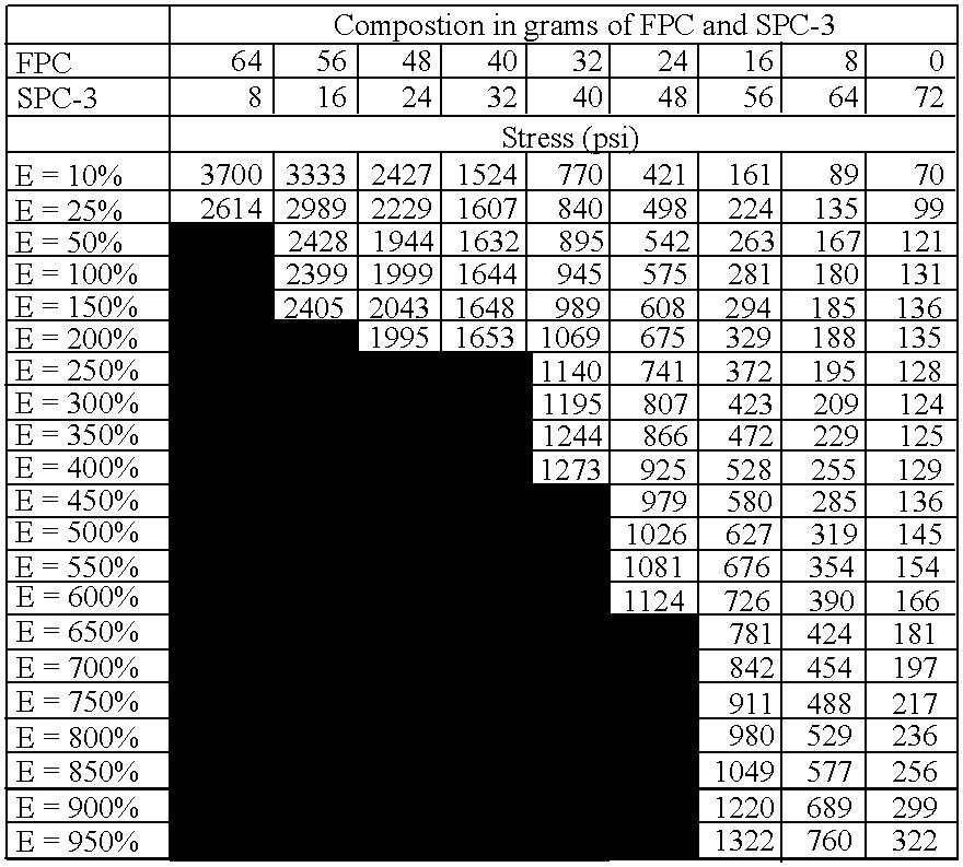 Figure US20050209405A1-20050922-C00005