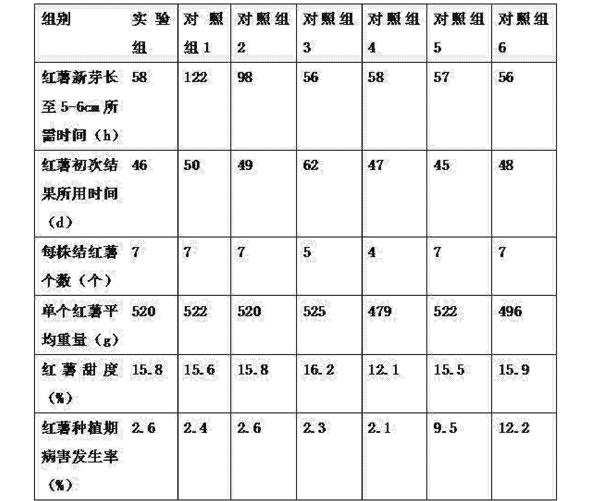 Figure CN107439209AD00061