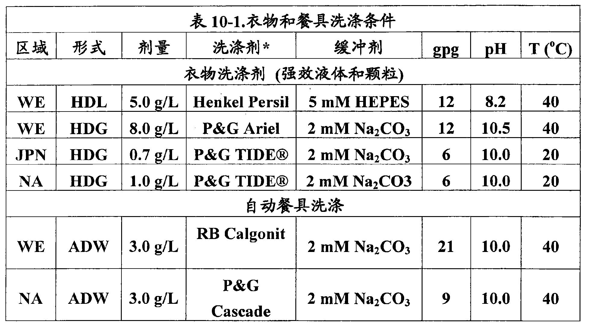 Figure CN101970634BD00631