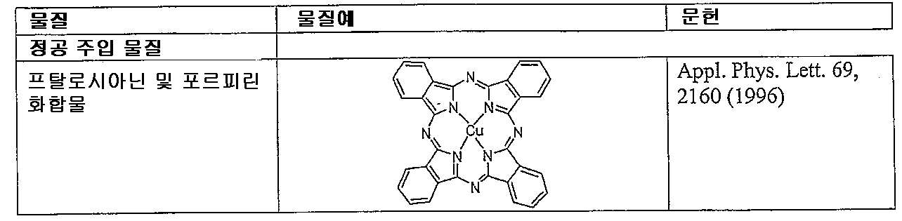 Figure 112011041668089-pct00029