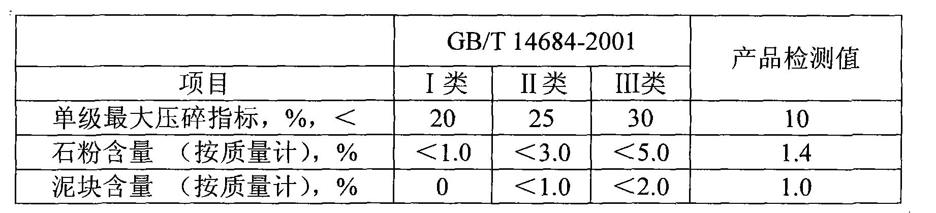 Figure CN102115313AD00051