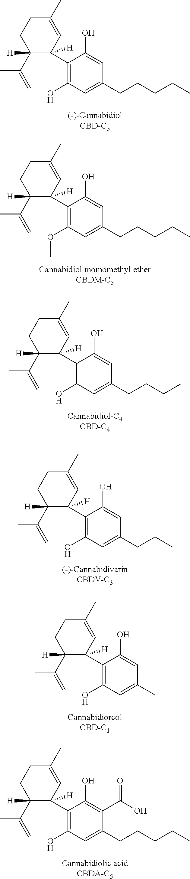 US20180064055A1 - Extracts of cbd and thc - Google Patents