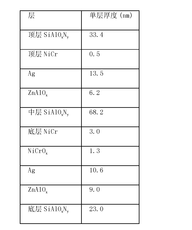 Figure CN101925552BD00201