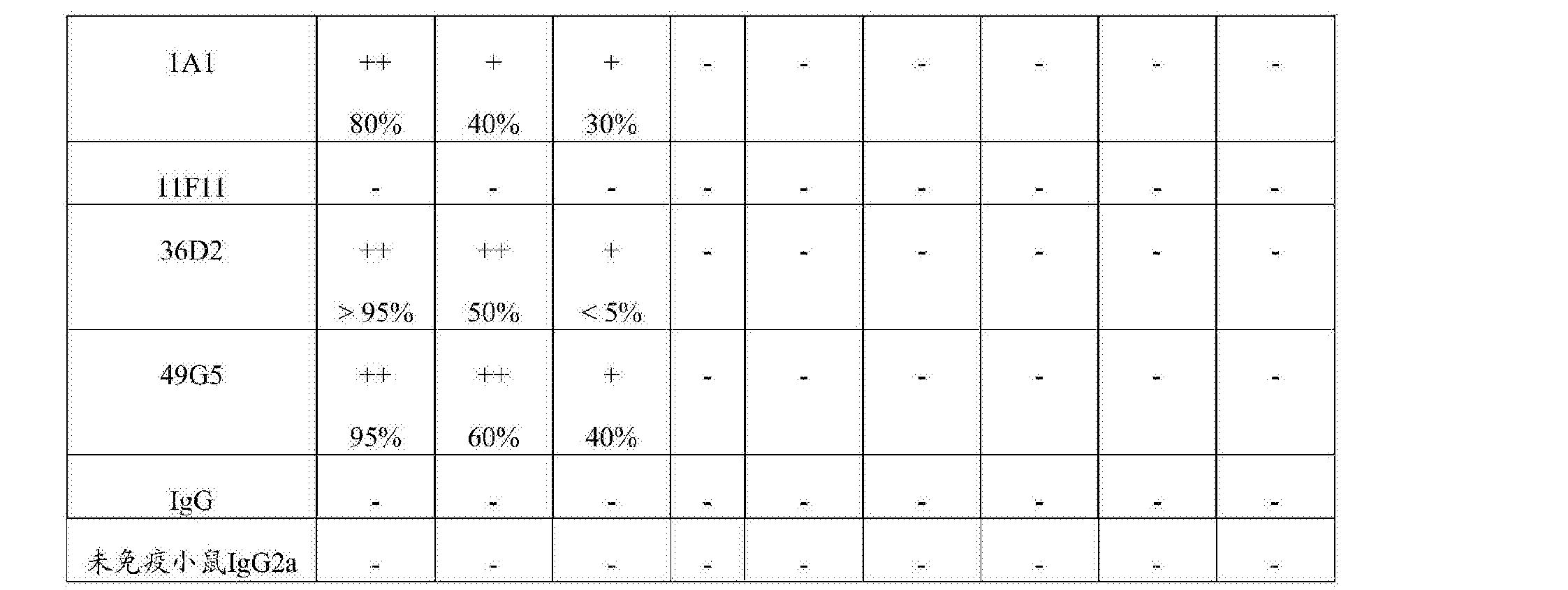 Figure CN105744954AD00781