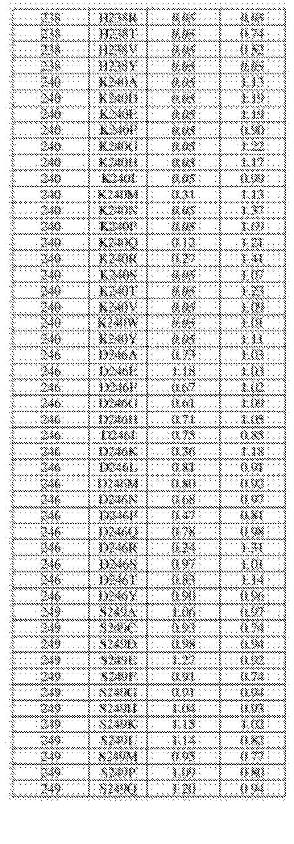 Figure CN105483099AD01571