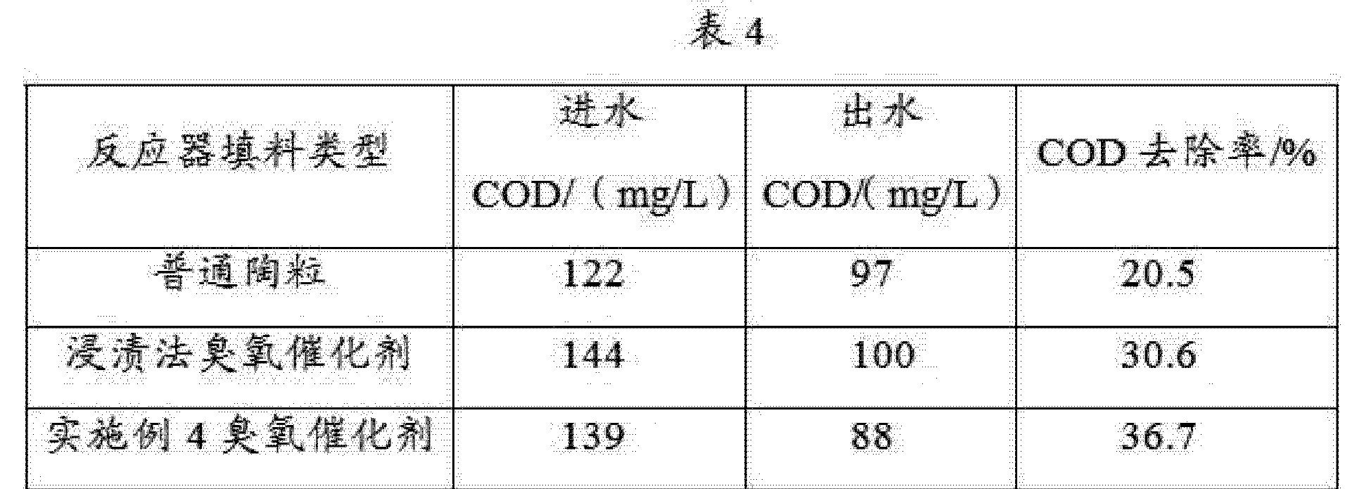 Figure CN104759286AD00091