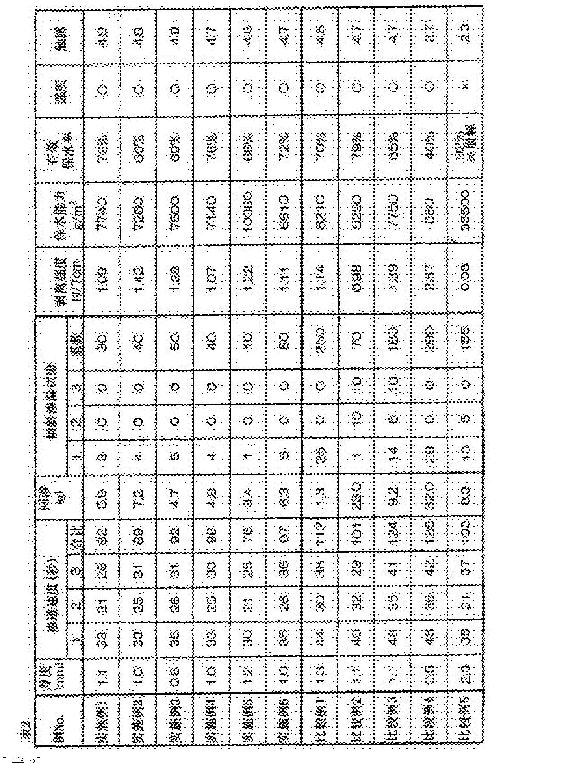 Figure CN102695489AD00241