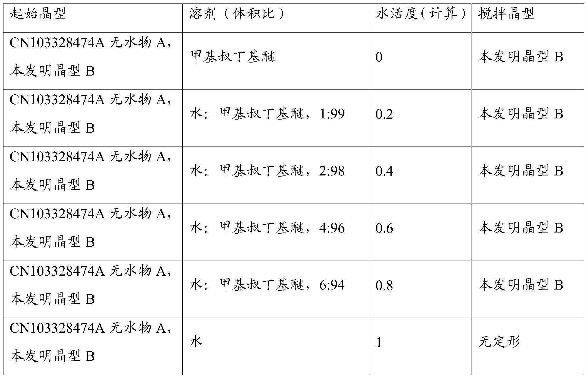 Figure PCTCN2016102022-appb-000014