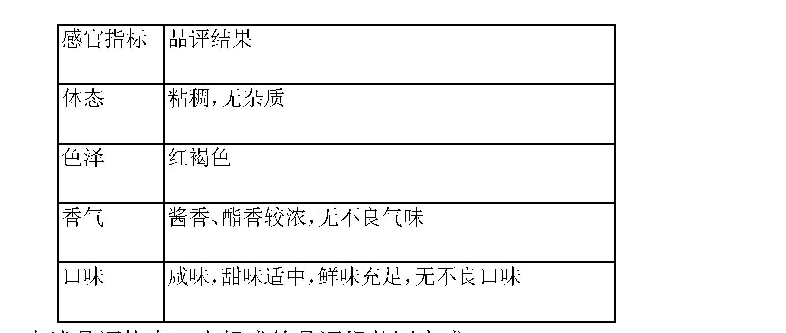 Figure CN103070387BD00152