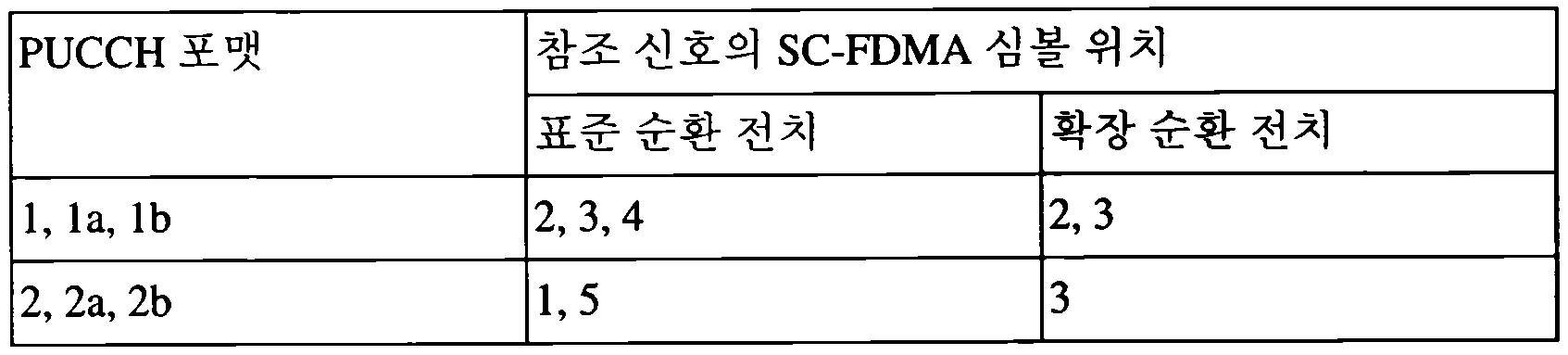 Figure 112012071617009-pct00003