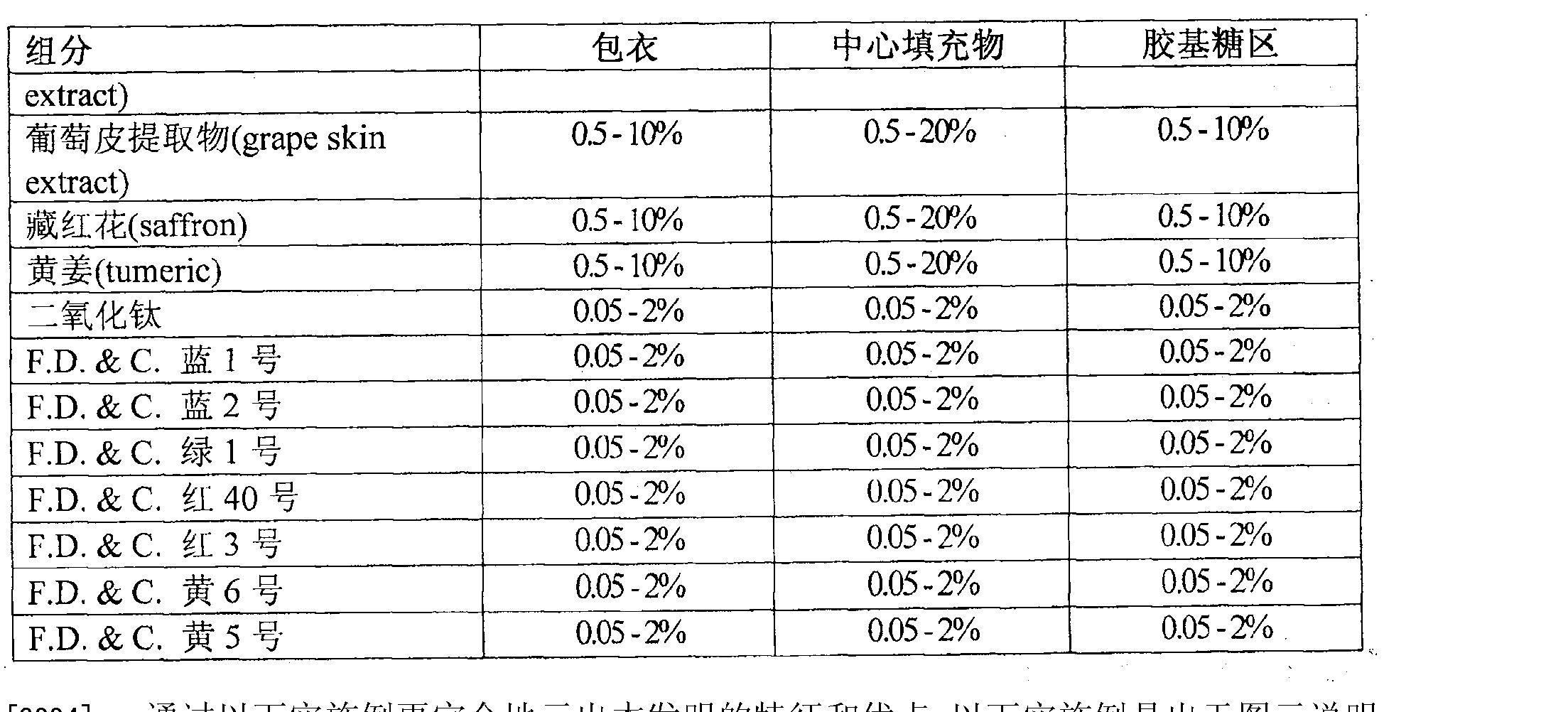 Figure CN101179943BD00581