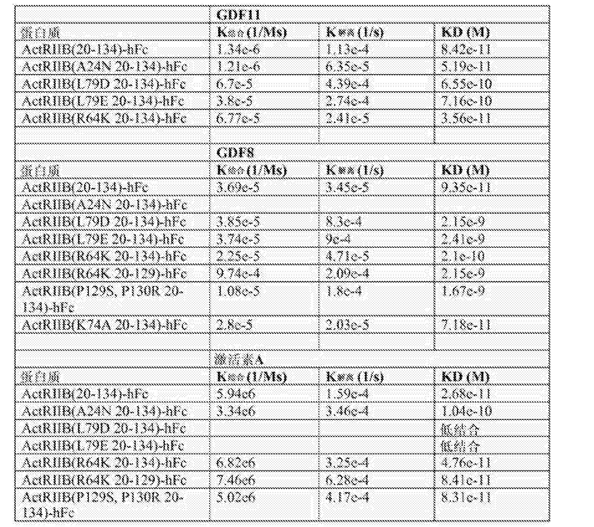 Figure CN103987403BD00471